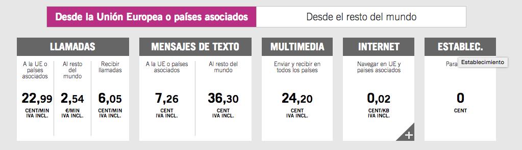 Mejores tarifas móviles: Yoigo