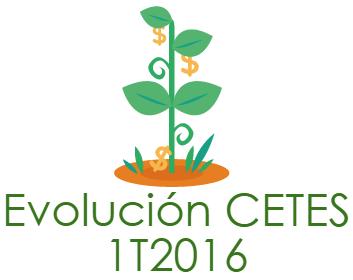 evolucion cetes 1t2016