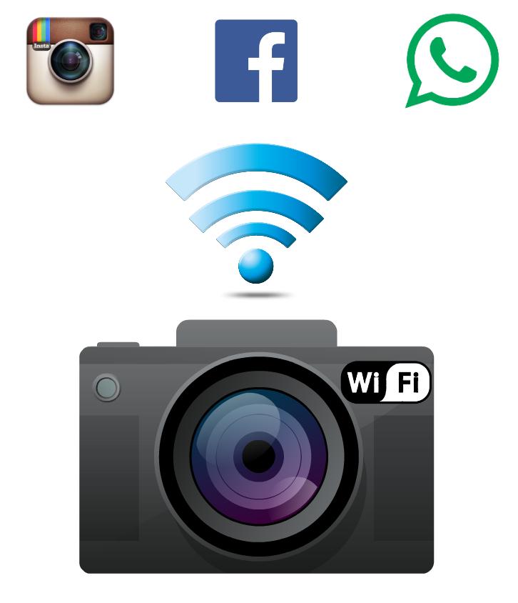 ¿Cuáles son las mejores cámaras compactas con WIFI para 2016?
