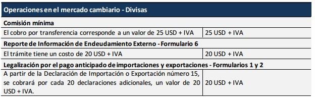 Mercado Cambiario Alianza Valores
