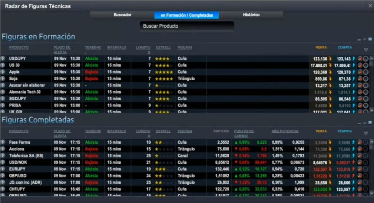Next Generation CMC Markets