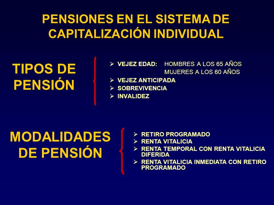 ¿Cuáles son los tipos y modalidades de pensión?