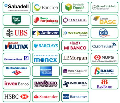 Bancos que no tienen cuentas de ahorro foro