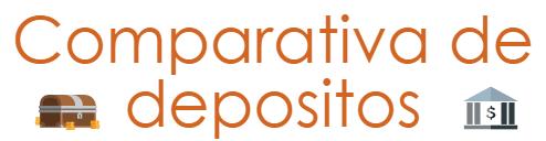 Comparativa depósitos a plazo: BBVA, Falabella, Coopeuch y Banco Chile