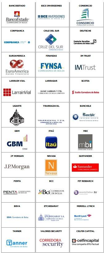 ¿Cómo elegir un corredor de bolsa? Corredores en Chile