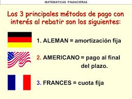 Tipos de sistemas de amortización: francés, alemán y americano