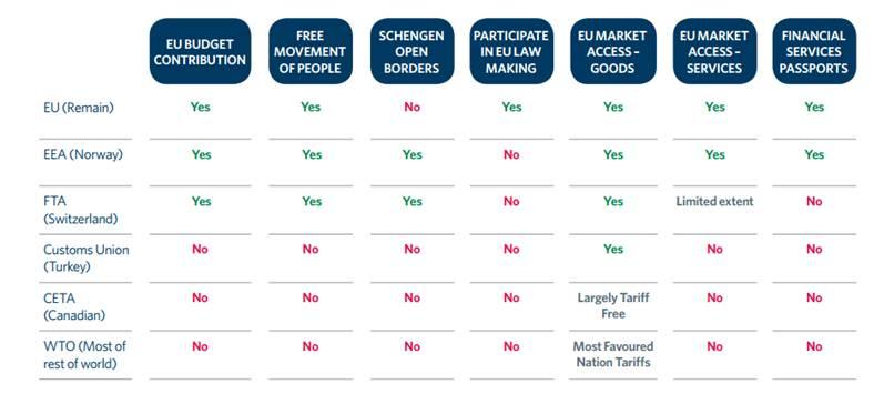 Características acuerdos UE