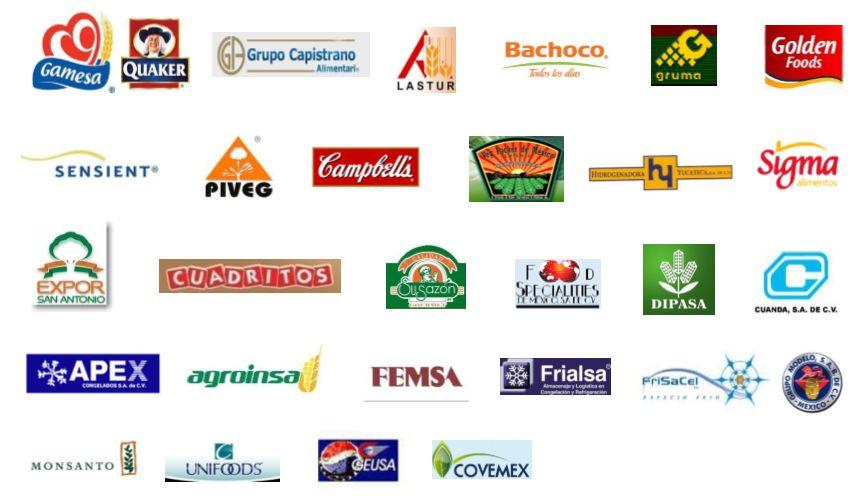 Sector alimentos México