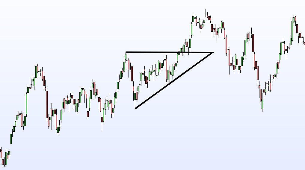 triangulo ascendente real