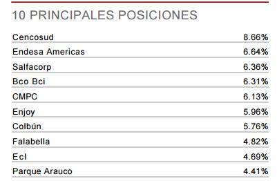 Mejores empresas para invertir en el tercer trimestre: FFMM Santander