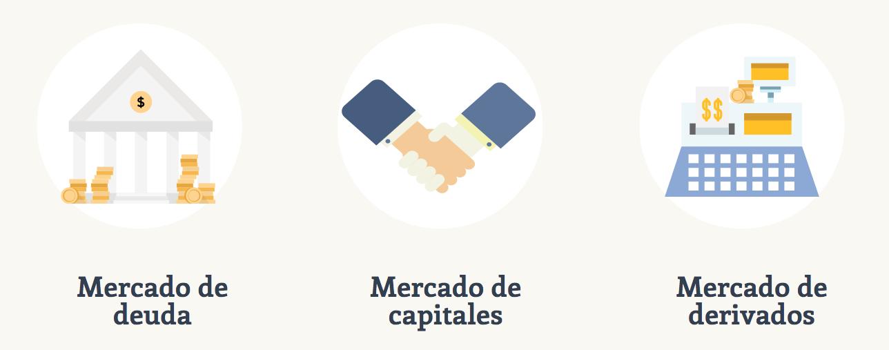 Mercado capitales, deuda y derivados