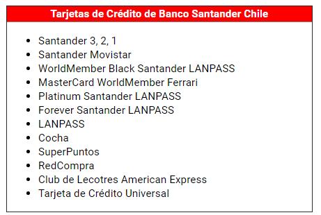 Comparativo bancos: Banco Santander tarjetas
