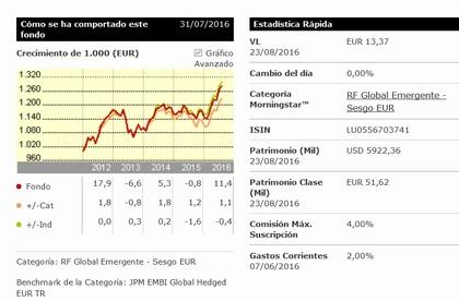 Goldman sachs foro