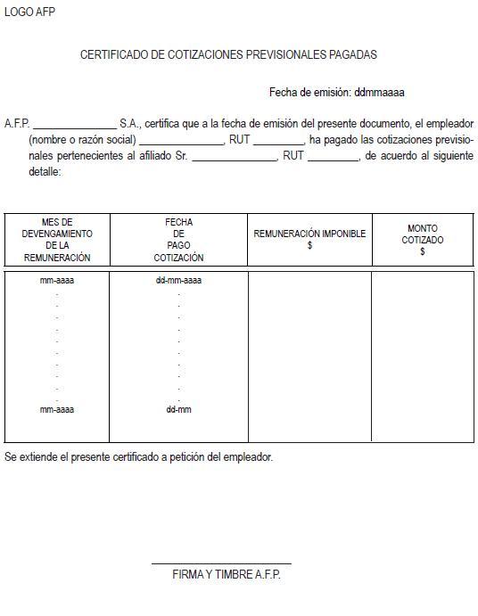 Tipos de certificados de cotizaciones