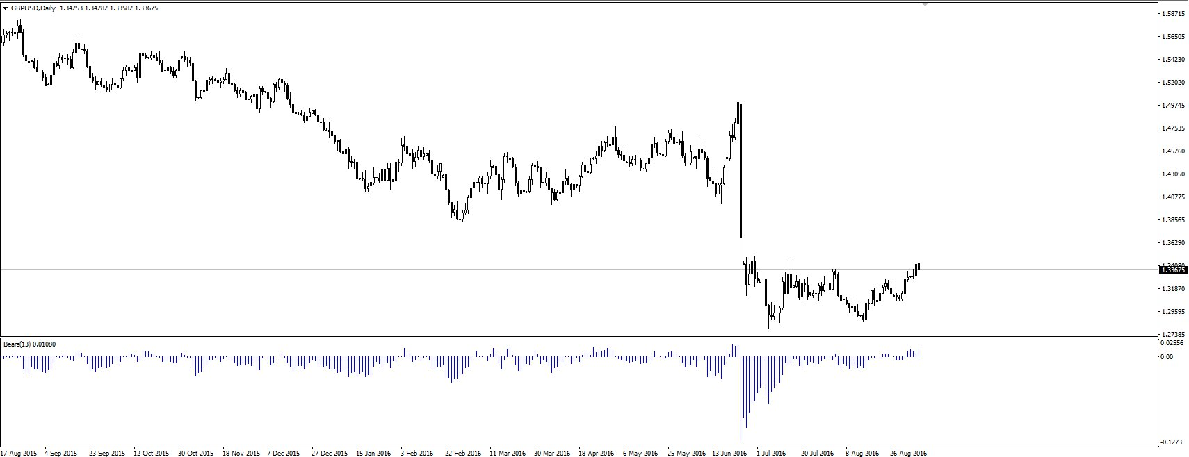 cmc markets metatrader