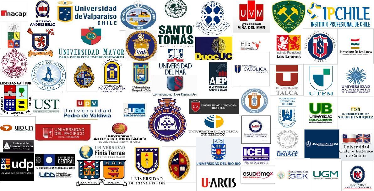 Mejores universidades de Chile para 2018