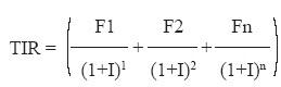 Formula tir foro