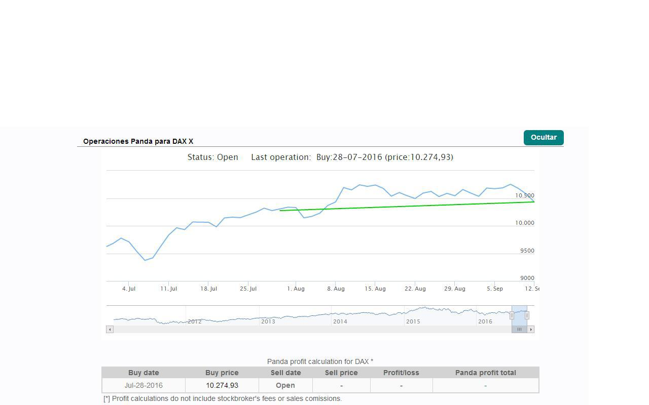 Financieros Los Rankia Bancario Mercados Empujón En npqwYF4f