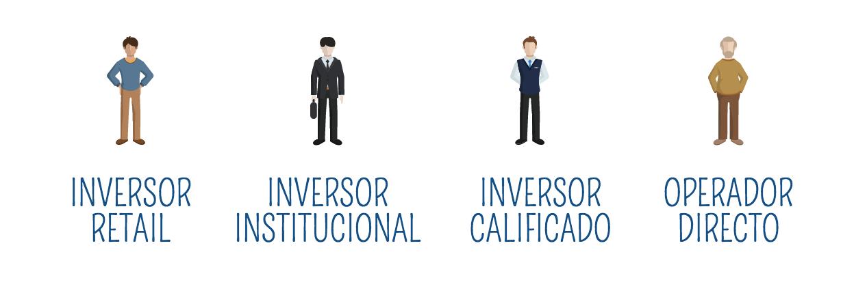 Tipos de inversionistas: retail, institucional, calificado y operador directo