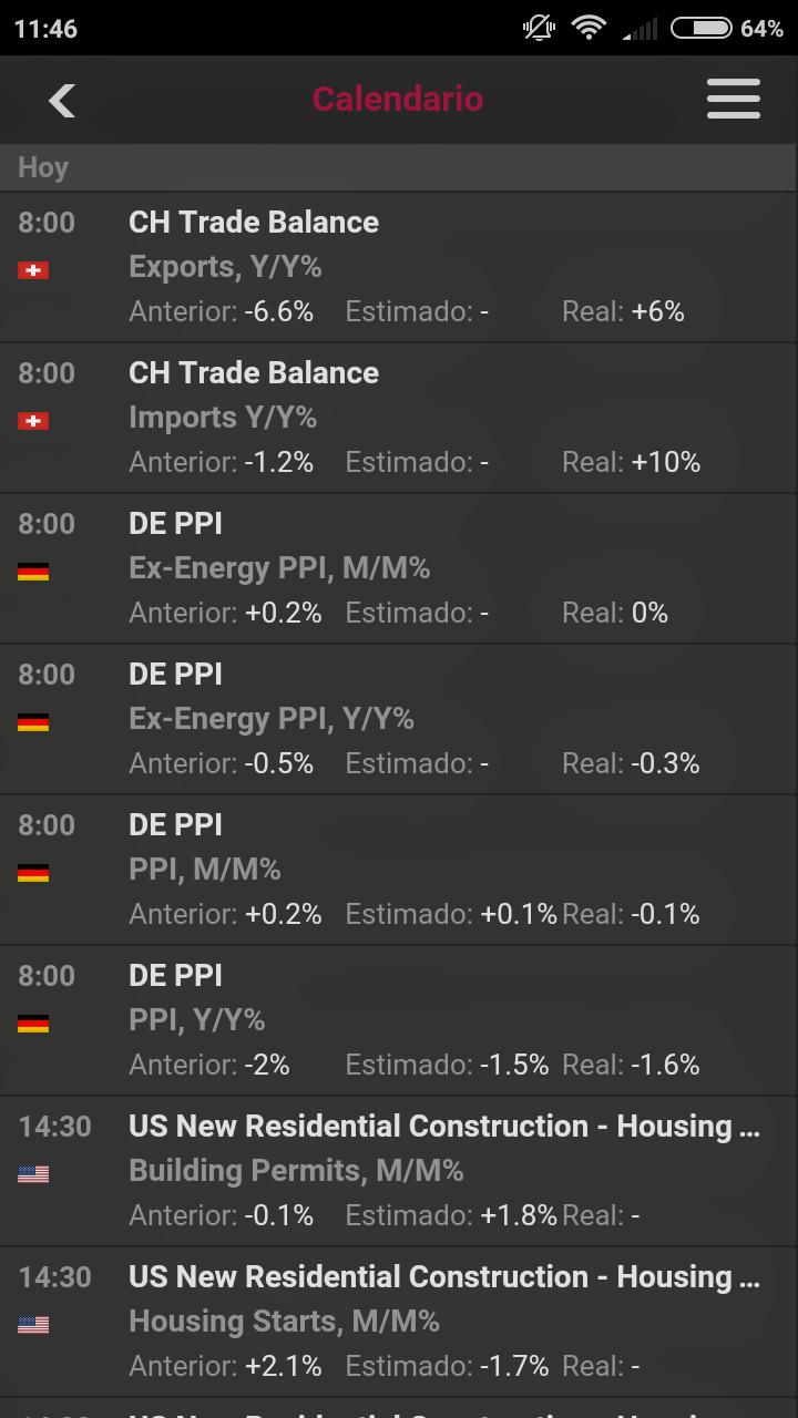 calendario económico clicktrade