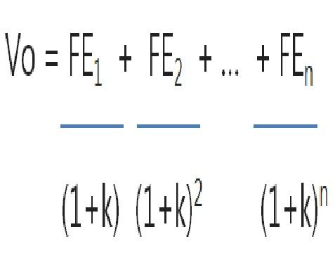 Valuación bonos fórmula
