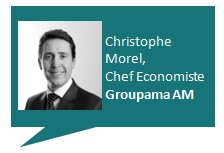 Christophe Morel, Groupama AM