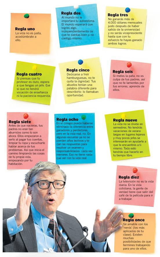 Bill Gates consejos éxito