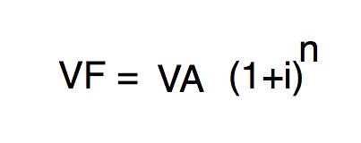 Valor futuro: fórmulas