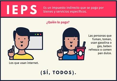 IEPS impuesto directo indirecto