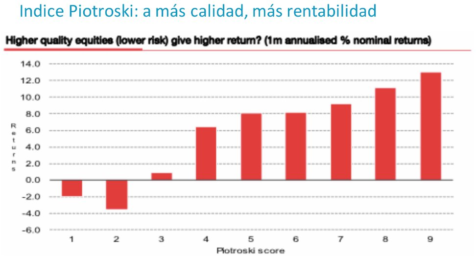 Renta variable de calidad, menor riesgo. Value Investing