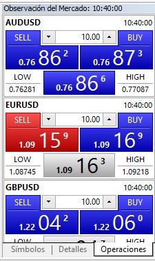 metatrader 5 con Swissquote