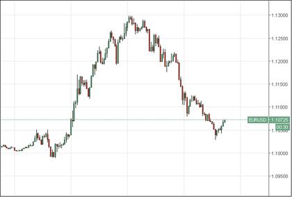 All binary options brokers demo winning 60 seconds tradingcom