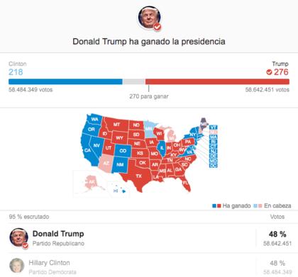 Mapa electoral usa 2016 foro