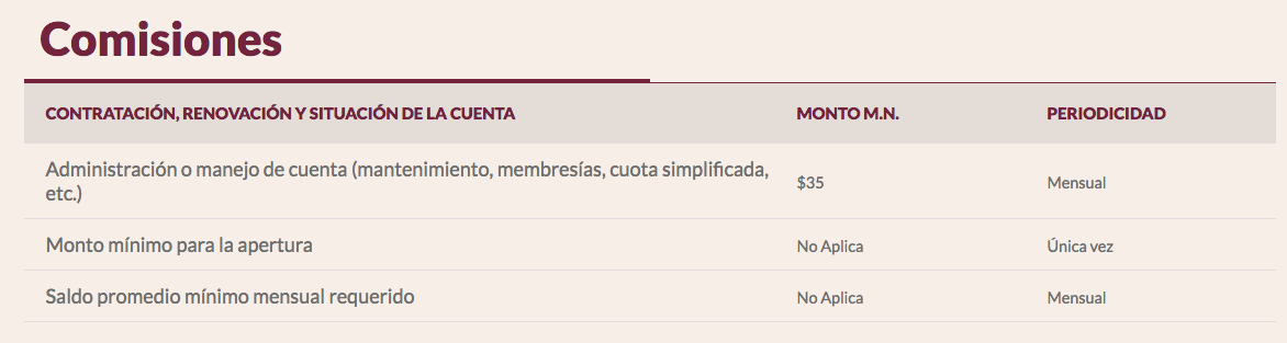 Cuenta Libre Banregio