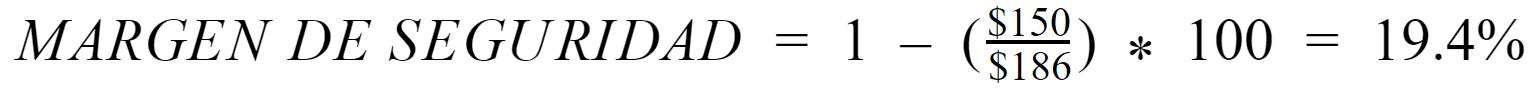Invertir con margen de seguridad: Cálculo con ejemplo y fórmula