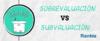 Sobrevaluacio%cc%81n subvaluacio%cc%81n thumb