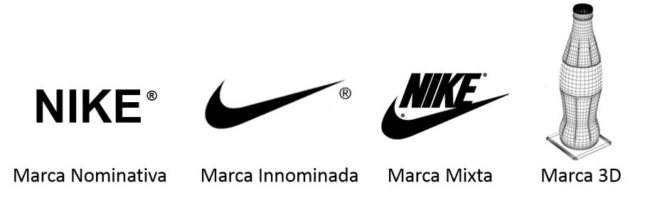 Procedimiento para registrar su marca: Elegir