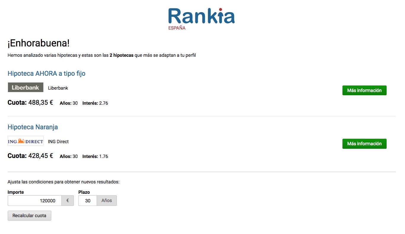 Rankia me concederán la hipoteca