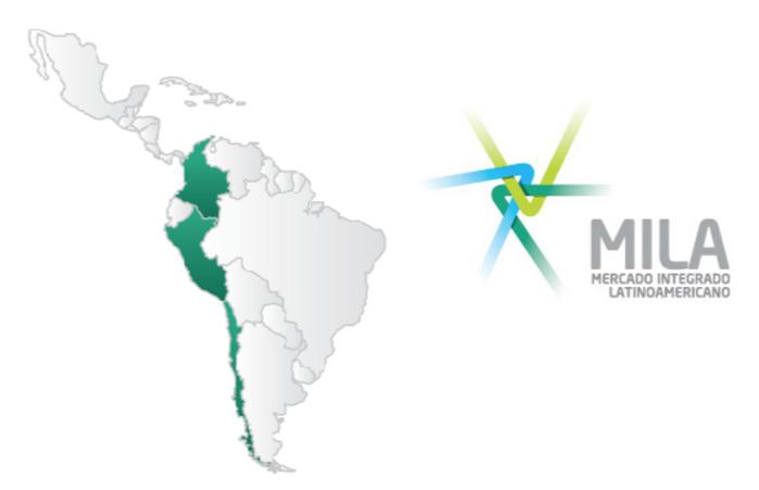 Mercado Integrado Latinoamericano (MILA): definición y características