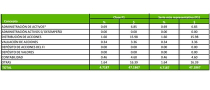Comisiones pagadas tasaa1 foro