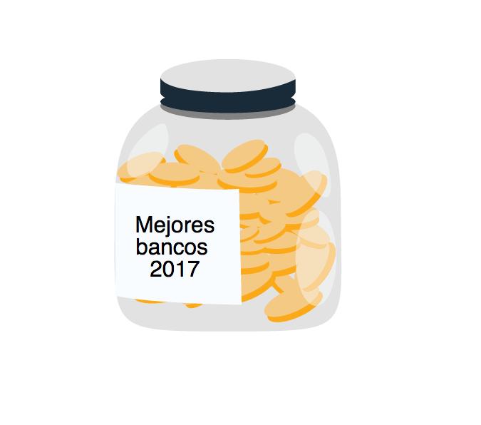 Mejores bancos Chile para 2017
