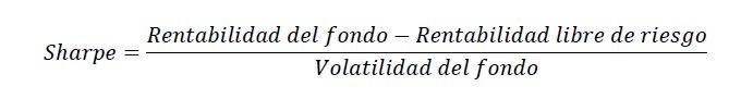 Fórmula del Ratio de Sharpe