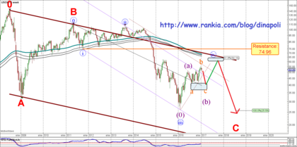 Usoil   primary analysis   jan 16 1742 pm %282 week%29 foro
