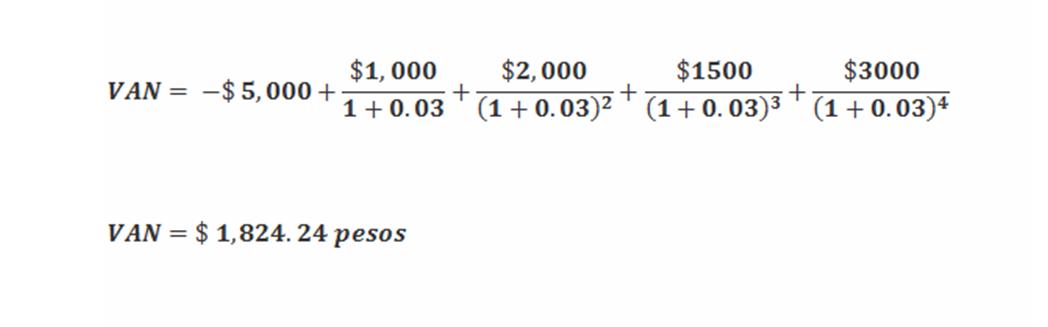 Como calcular el valor de un pip en forex