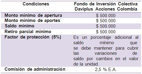 Mejores fondos de inversión para 2017: Fiduciaria Davivienda (Daviplus Acciones Colombia)