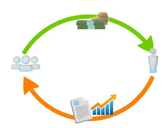 crowdfunding de inversión