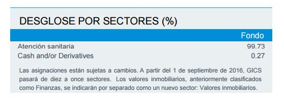 iShares ETF sectores
