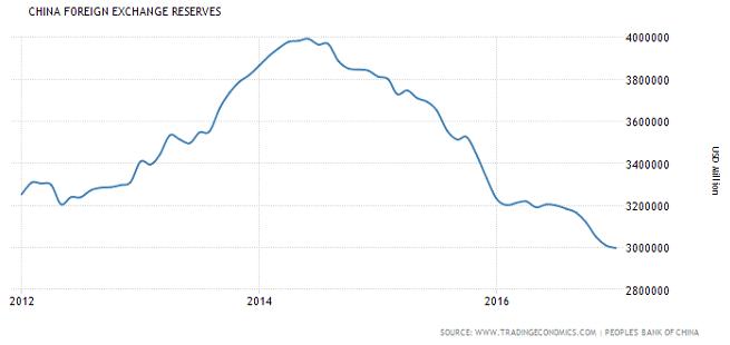 """Devaluación: El """"Factor China"""""""