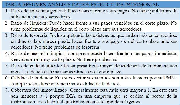 tabla resumen analisi ratios