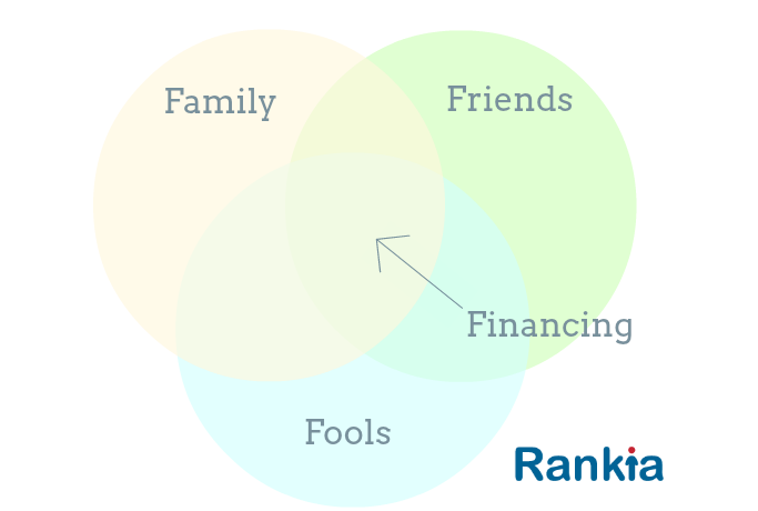 Opciones de financiamiento para Start-Up: Las 3F: , Friends and Fools.
